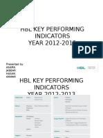 HBL KEY PERFORMING INDICATORS.ppt