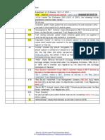 Income Tax 2015-16