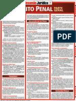 resumo direito penal.pdf