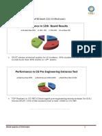 Performance Analysis BE Final Year