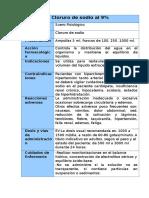 Block Farmacologico ORIGINAL 2
