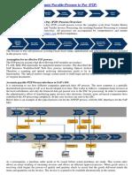 P2P Cycle