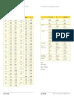 tablas_conversiones.pdf