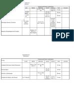 Primer Cuatrimestre LENF 2017 Actualizado 6-3-17