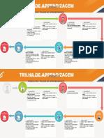 Modelo Trilha de Aprendizagem DD 1 2