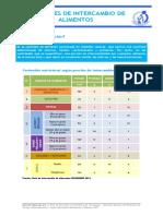 PORCIONES DE INTERCAMBIO.pdf