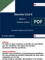2017ppt 1 Hecho Jurídico