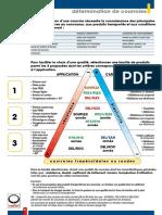 calculs-courroies-mafdel.pdf