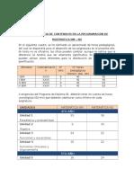 Distribución de Contenidos de Matemática Nm-ns