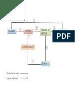 Diagrama de Bloques (1)