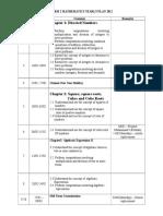 Form 2 Mathematics Yearly Plan 2012