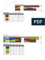 Simulasi Jadual Kssr Tahun 1 32 Minggu