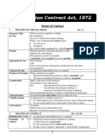 Indian Contract Act Notes