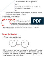 Dinámica de La Partícula