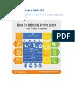 Clinical sas notes