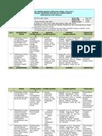 Contoh-RPS-Semester-Ganjil-2016-2017.doc
