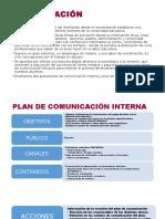 Plan Comunicación Interna Externa
