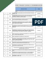 Datos de Obras Huarochiri - Oyon - 30-11-16