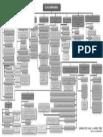 Mapa Conceptual Caja de Herramientas