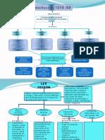 Ley 1010-2006 mapa conceptual.pptx