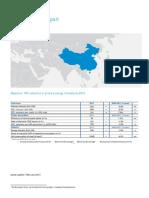 China Report En