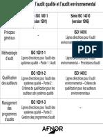 normes audit qualité.pdf