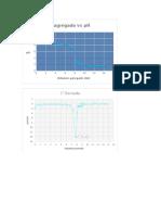 Graficas 1 y 2 Derivada