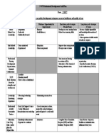 professional development grid nlindblom
