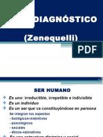 Proceso psicodiagnostico. ENTREVISTA y TEST