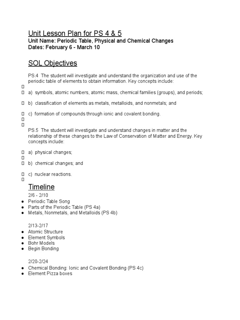 Unit lesson plan for ps 4 5 periodic table ionic bonding urtaz Image collections