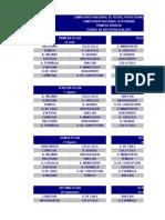Fixture 2018 Primera.xlsx