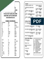 Linde Conversion Formula Chart.pdf