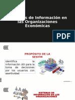 Sesión 3 y 4.- Sistem de Inform en Las Organizs Económ