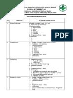 7.2.1ep2,7.3.1ep1 Persyaratan kompetensi,pola ketenagaan,dan kondisi ketenagaan yang memberikan pelayanan klinis.docx