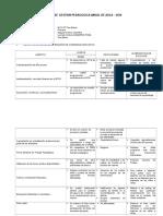 Informe de Gestión Pedagogica Anual de Aula 2011