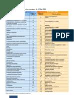 Correspondencia ISO 9001_2008