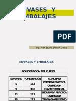 Tema 1 Envases y Embalajes (1)