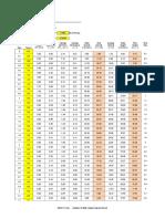 rocket height prediction spreadsheet  4