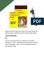 Math Tables, charts, symbols, Formulas & more..