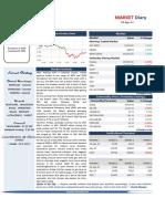 Market Diary 24th April 2017