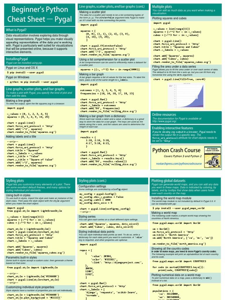 Beginners Python Cheat Sheet Pcc Pygal Pdf