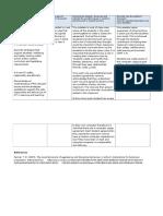 annotation standard 4