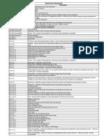 Excel 2013 Shortcuts