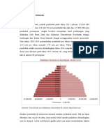 Profil Kesehatan Indonesia