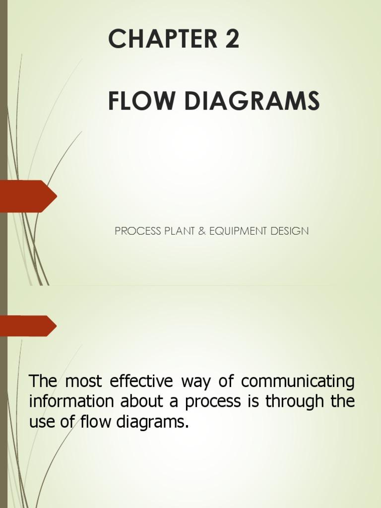 Chap 2 Design Instrumentation Valve Process Flow Diagram Uses