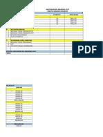 Anggaran Perbelanjaan Pcg Panel Bi 2017 60 30 10