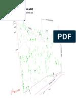Goa Site Model