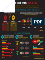 Deconstructing Branded Content Infographic.0914