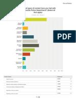 APD Quality of Service Survey