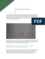 Soluciones Solidas y Diagrama de Fases